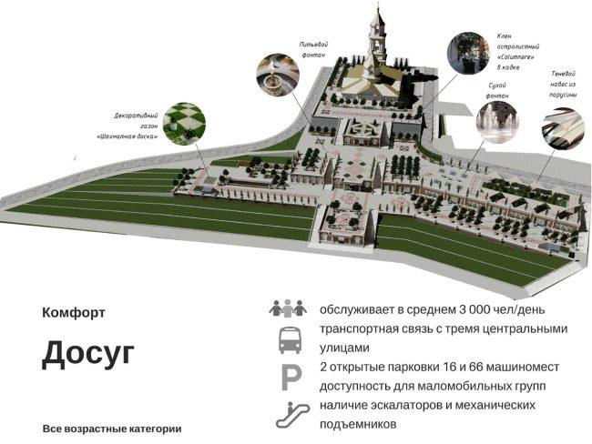 дворец бракосочетаний